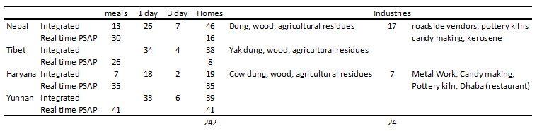 2014 Annual Report – Annual Report Analysis Sample