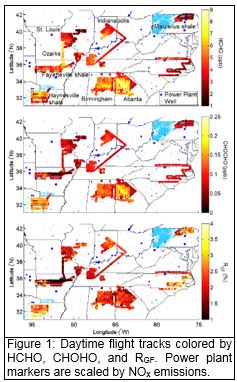 Figure 1.  Daytime flight tracks colored by HCHO, CHOHO, and Rgf.  Power plant markers are scaled by NOx emissions.