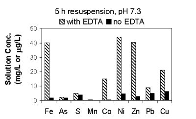 Figure 6a.
