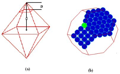 Figure 1: (a) (100)-(111) Cubo-Octahedron from a (111) octahedron. (b) The (100) and (111) surfaces of the cubo-octahedron.