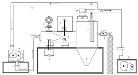 Figure 3: Schematic diagram of the IGC system.