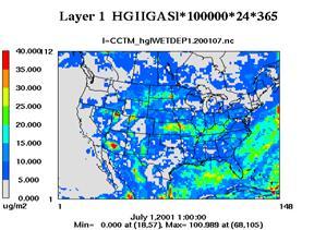 Modeled Monthly Wet Deposition of Divalent Mercury