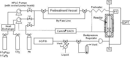 Figure 1. Schematic of the Experimental Unit