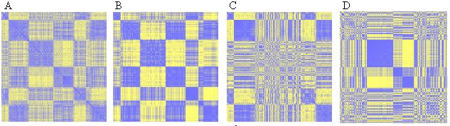 Figure 3. Covariance matrix of 162 genes in the 2CdA core response. The Pearson correlation between any two genes is represented by a colored square at their point of intersection. Strong correlations (+1.0, syn-) are shown by yellow color intensity and anticorrelations (-1.0, con-) as blue. These may be contrasted with the diagonal element, which represents the singular value with perfect correlation (same genes). Letters correspond to the data set used for comparison: (A) all three parameters of dose, time, and intervention; (B) 2CdA time course; (C) dose response; and (D) PK11195 intervention.