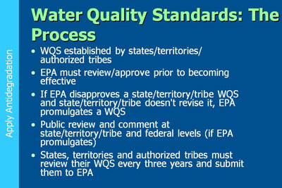 water quality an introduction
